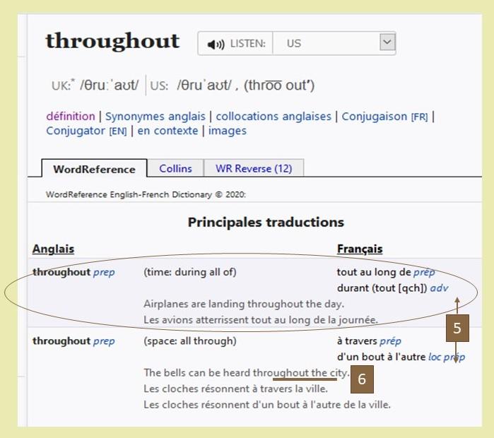 comment utiliser un dictionnaire pour traduire une phrase de l'anglais? Recherche Wordreference throughout